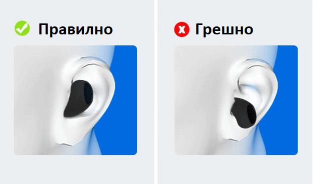 правилно поставяне на слушалките в ухото