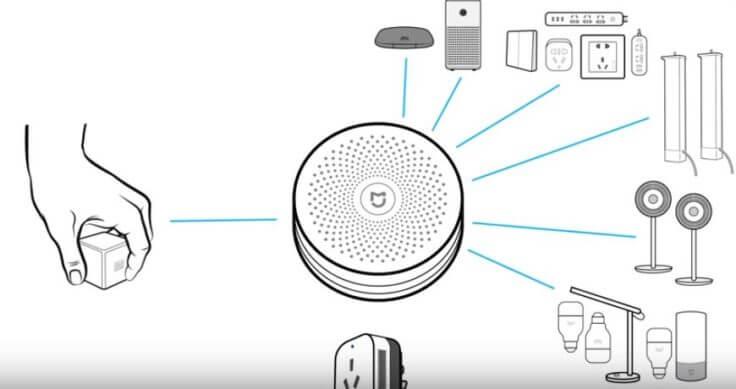 контрол на уреди и устройства с кубче акара