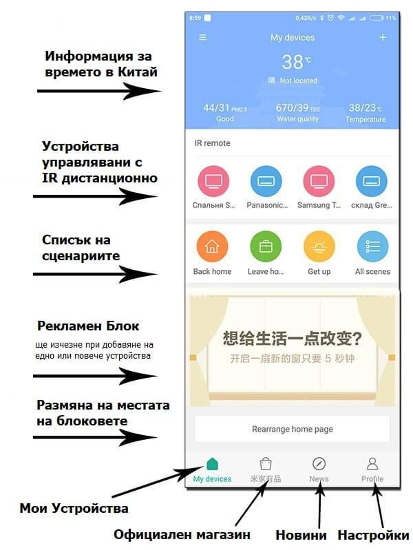 MiHome приложение