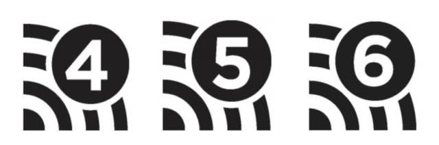 WiFi 4 5 6 числа
