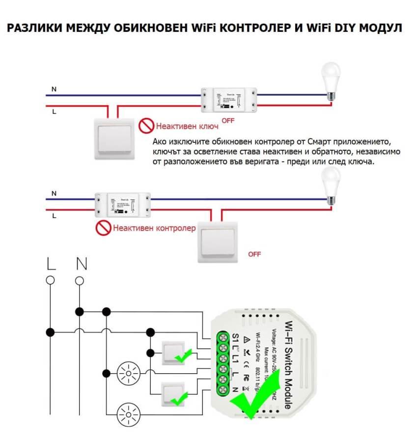 разлики между обикновен контролер и WiFi модул