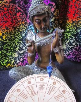 Pendulum Board, Chakra Symbols