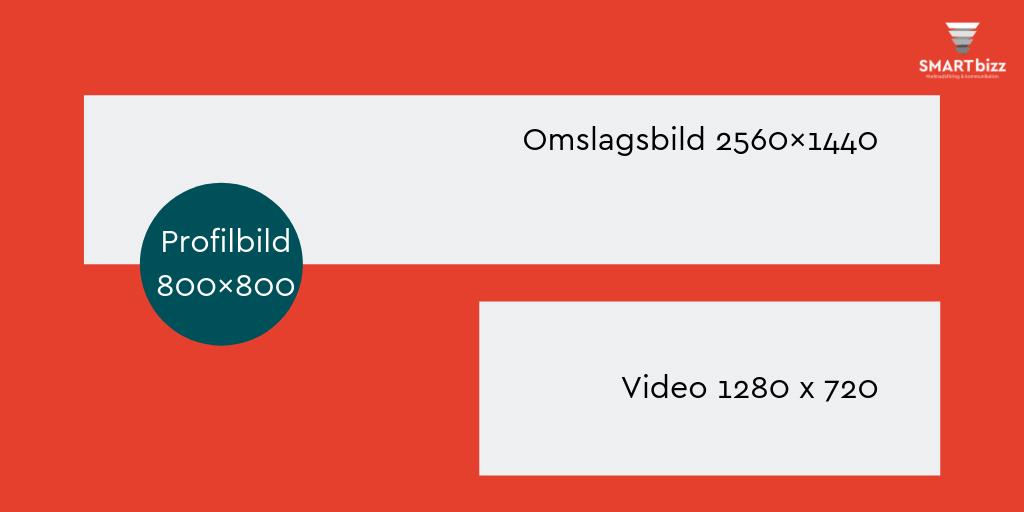 Bildstorlek sociala medier Youtube video storlek