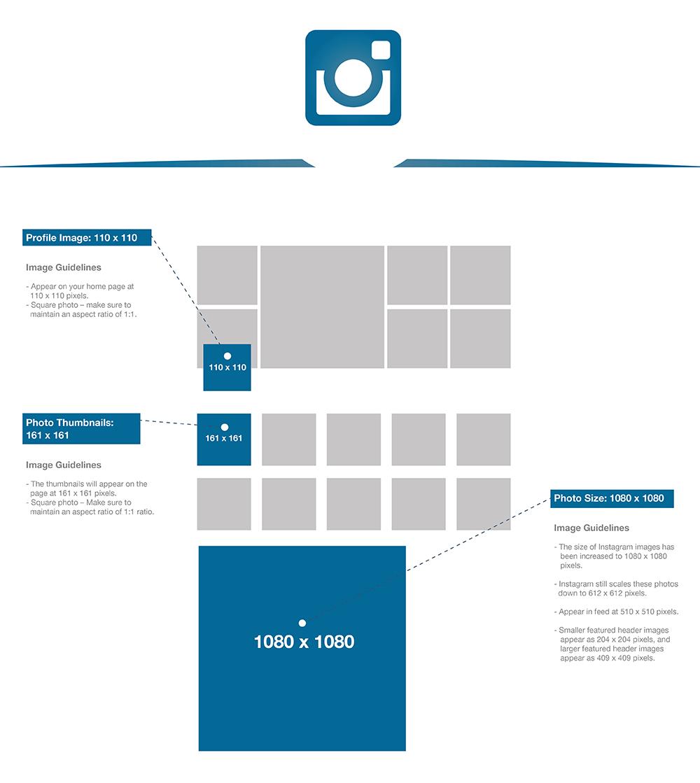 Instagram storlek bilder