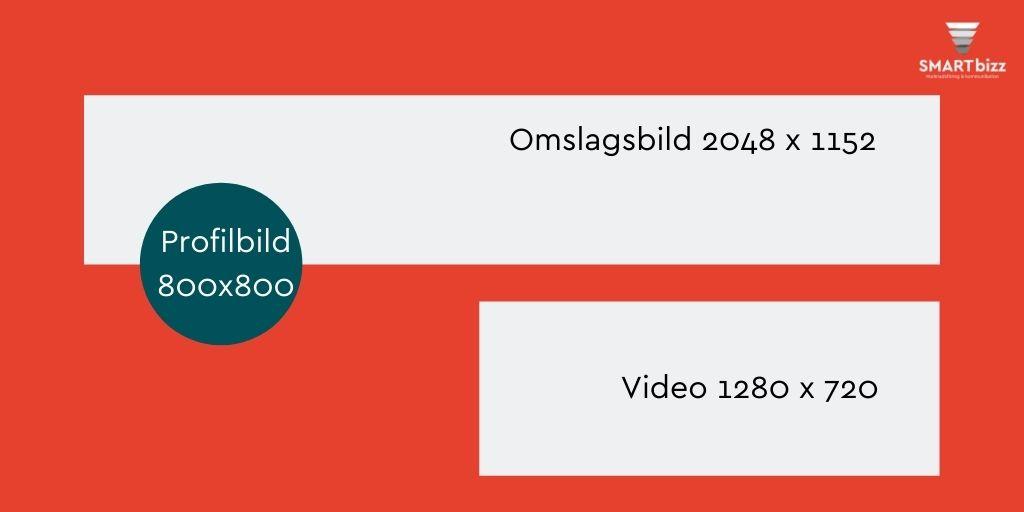 video storlek youtube