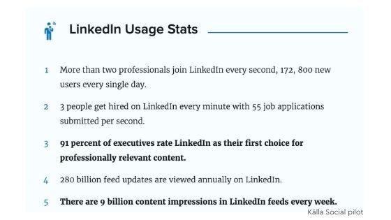 statistik användning LinkedIn 2021