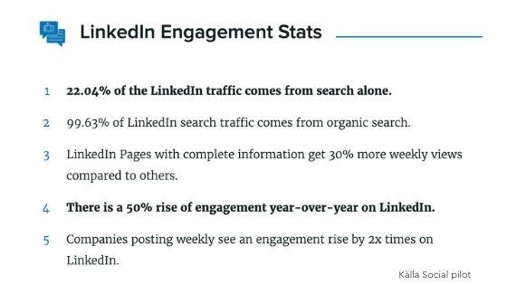 statistik engagemang linkedin