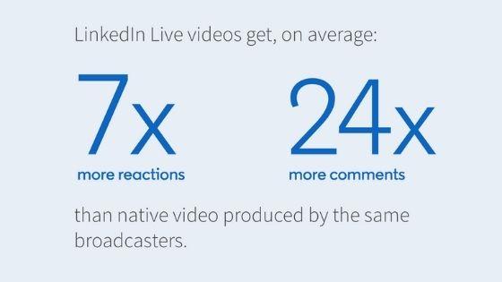 LinkedIn live engagemang