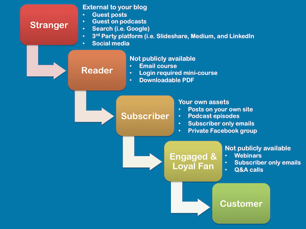 Content Strategy - Image 14