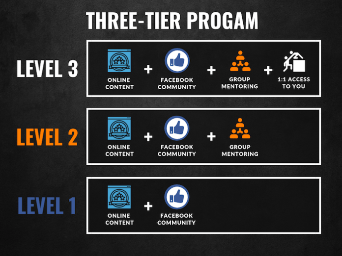 Three-Tier Program