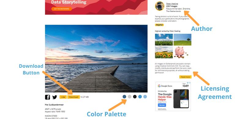 stock photo sites skitterphoto layout