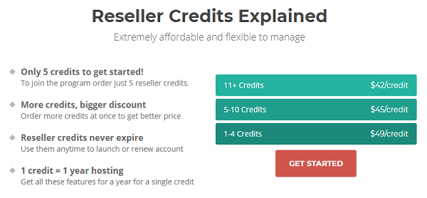 SiteGround Reseller Credits Explaned