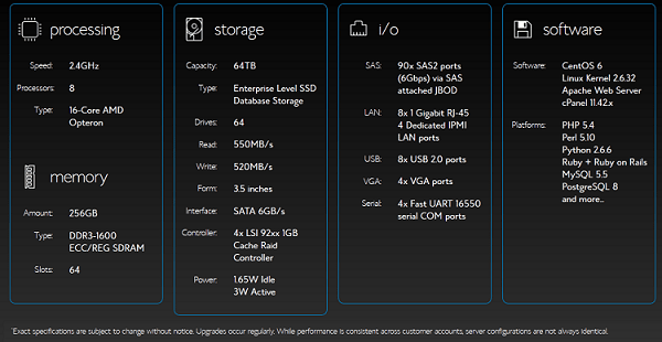BlueHost Server Specifications