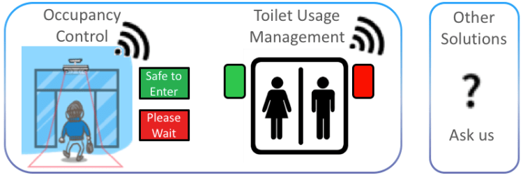 IoT solution for Occupancy Control and Toilet Usage Management on LoRaWAN