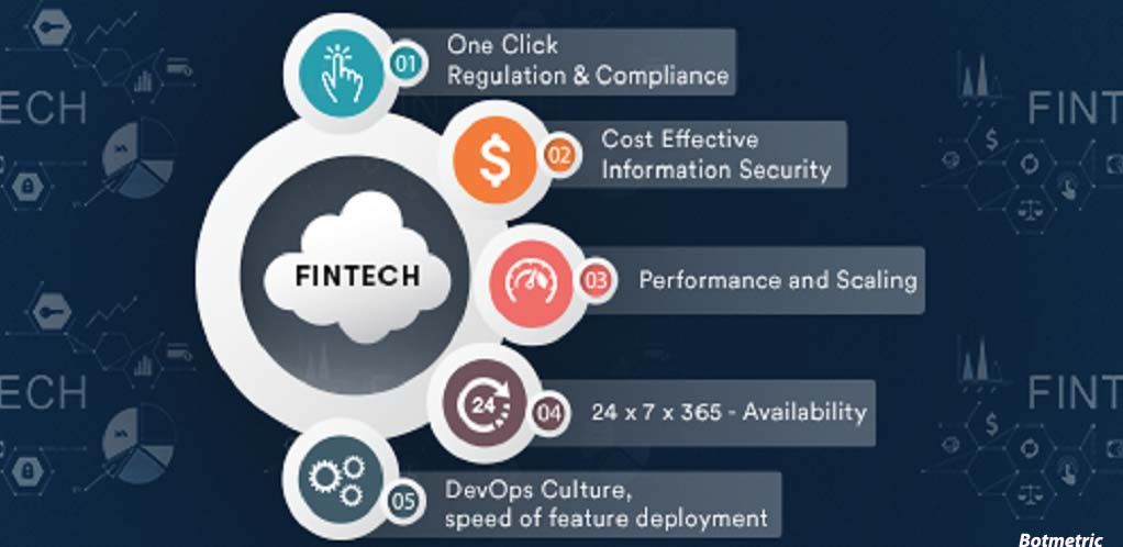 BI with Its Roles and Supports for FinTech, New Technology Era