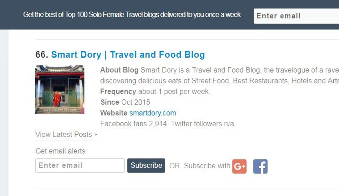 SMARTDORY Nominated For Top 100 Solo Female Travel Blogs