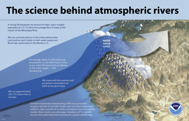 NOAA infographic cropped