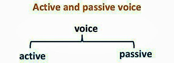 How to Form Passive Voice? 13