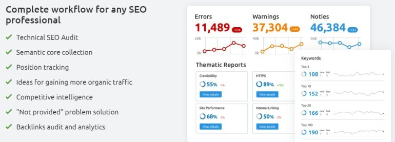 Use semRush to optimize for local search