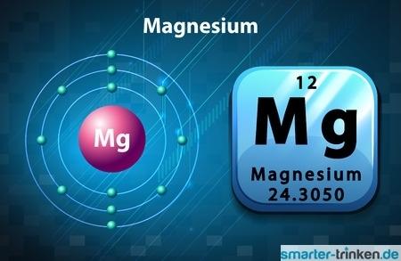Mineralwasser: Magnesium-Plus nutzen