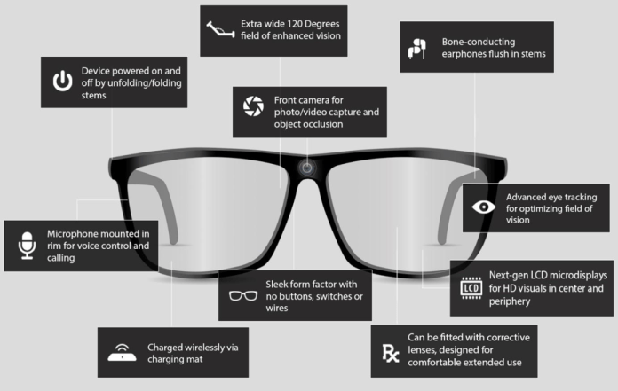 Features of Lucyd smartglass