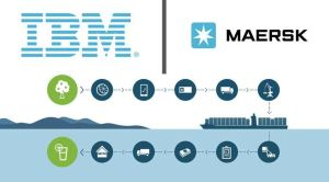 IBM, Maersk Launch Innovative Blockchain Shipping Solution