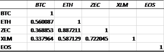 [Image: corr-may-2017.png?resize=528%2C169&ssl=1]