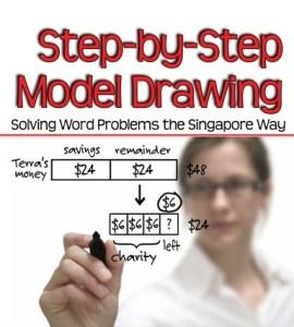 model-drawing-h