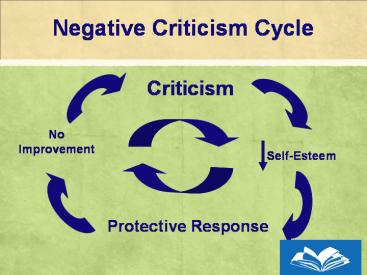 negative-parenting-assessment