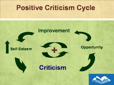 Positive-Parenting-Assessment1