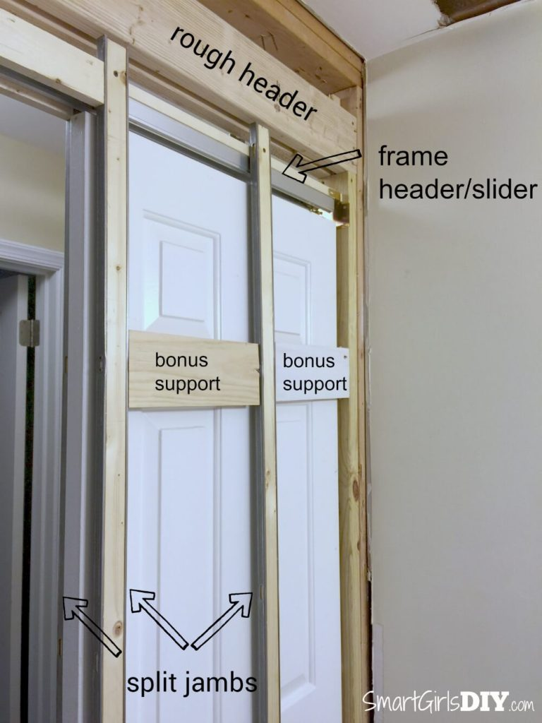 Parts of a pocket door frame -- tutorial by Smart Girls DIY