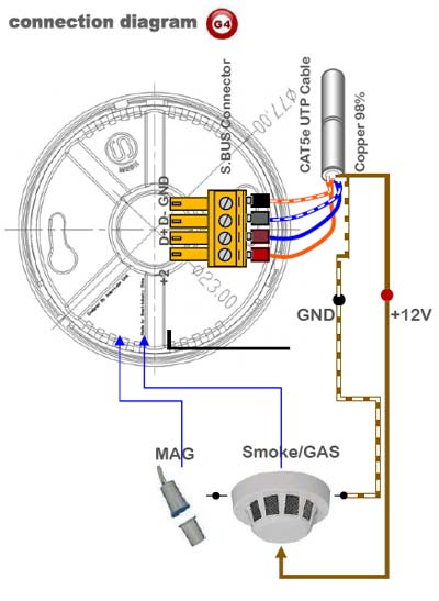 connection diagram?resized400%2C547 smoke alarm wiring diagram efcaviation com interlinked smoke alarm wiring diagram at creativeand.co