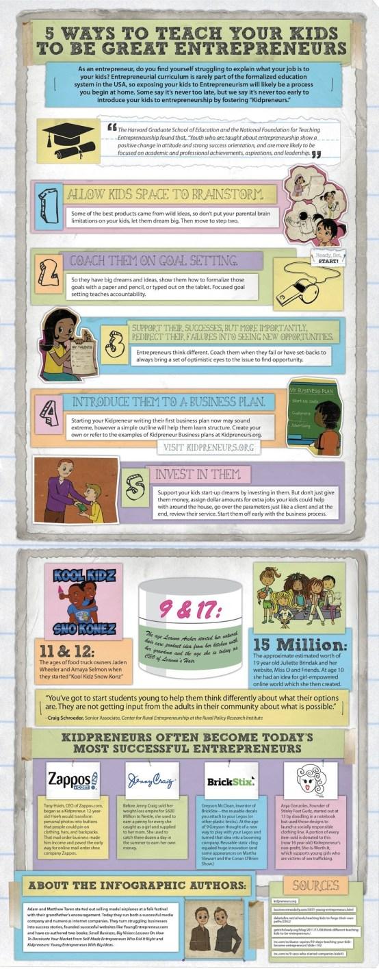 Kidpreneurs_Inforgraphic