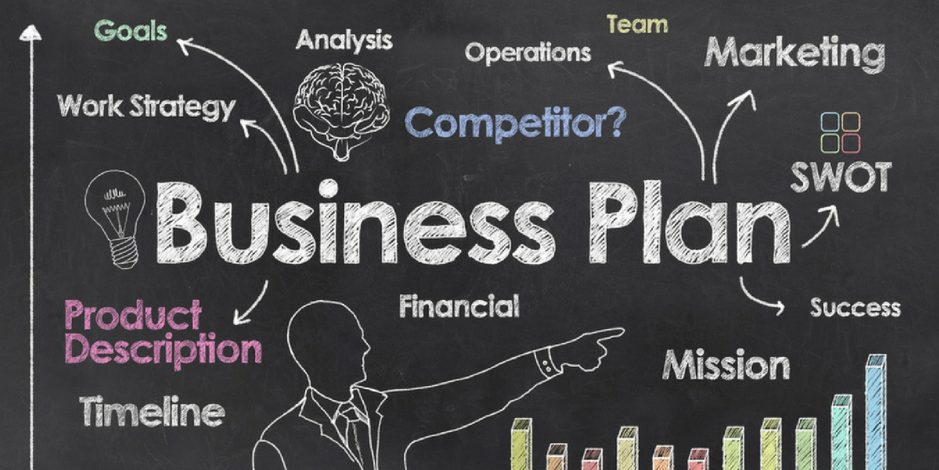 Ron Flavin Reveals How to Create a Killer Business Plan