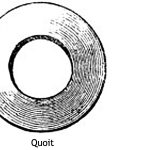 Read more about the article Quoits game – Outdoor games for families