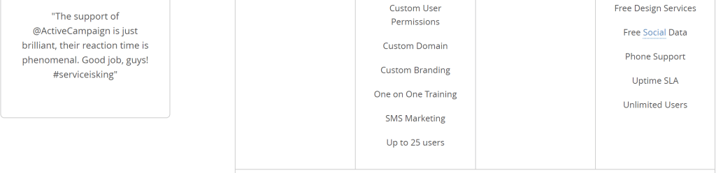 Active Campaign is a powerful and easy to use email marketing, marketing automation, and CRM software