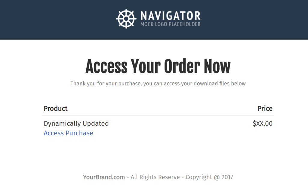 Order Confirmation Page In ClickFunnels after purchasing a product and give direction to membership access page