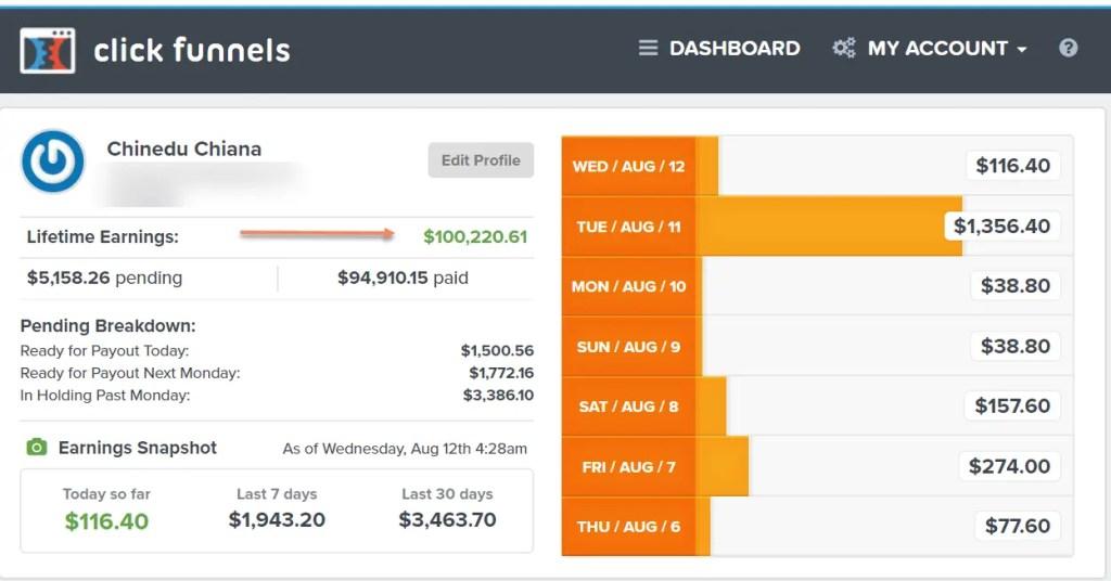 $100K Affiliate Income Milestone with ClickFunnels affiliate program