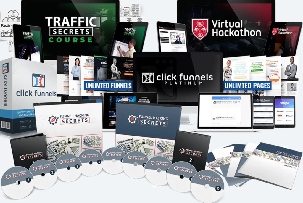 Funnel Hacking Secrets Masterclass combines 6 months of ClickFunnels Platinum at a 44% discount price of $997 with bonus training programs