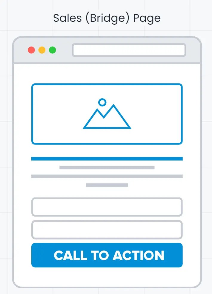Sales or Bridge Page in a high ticket affiliate marketing funnel is where you preframe your leads by describing the product and how it will solve a problem with a video or text