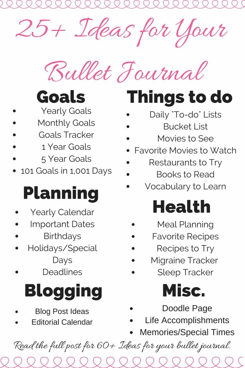 75 Bullet Journal Ideas