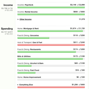 mint.com budgeting tool