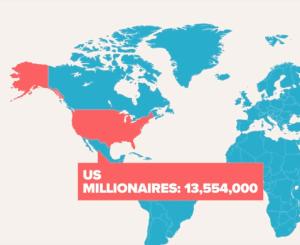 only-13.5-million-US-millionairs