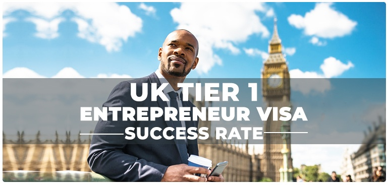 UK Tier 1 (Entrepreneur) Visa success stories