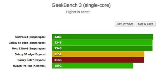 galaxynote7-benchmark_4