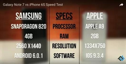 Galaxy Note7,スピードテストでiPhone6sにかなわず