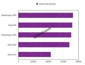 DSDS対応の極 KIWAMI2とMoto Z Playを比較!