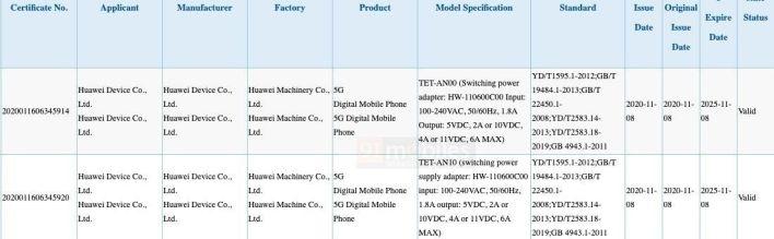 Huawei Mate X2 Certification