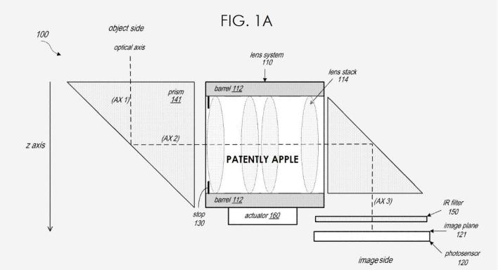 Apple iPhone Periskop-Zoom-Kamera