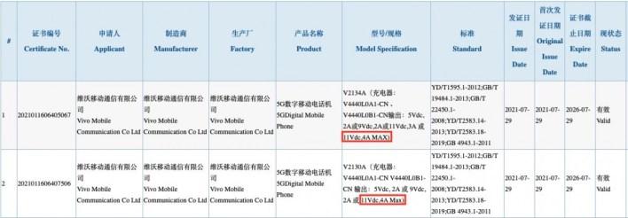 Vivo X70 Pro 3C